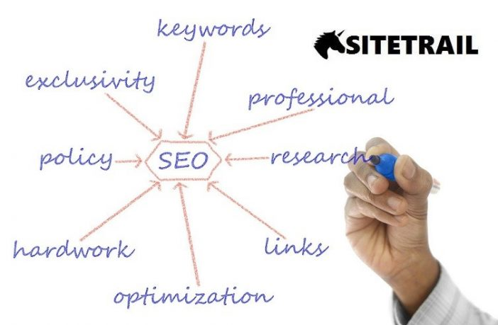 7 SEO Writing Tips Used By Experts